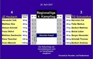 Regionalliga 2007